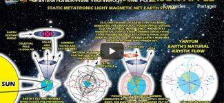 Gravitron Black Hole Technology – The Poison Apple